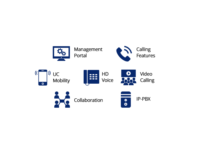 machcloud hosted voice